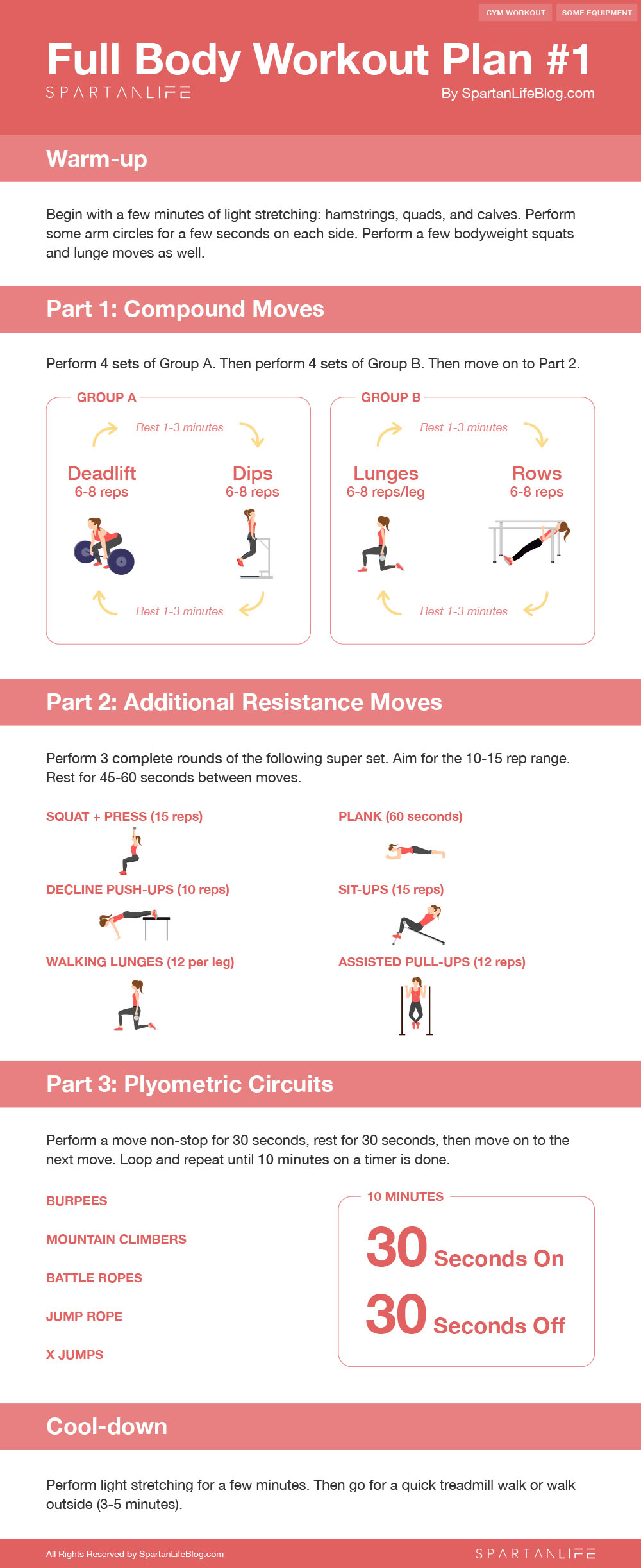 free full body workout plan for gym